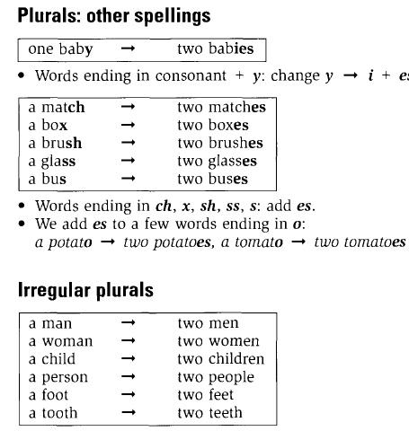 4c Plural en ingles