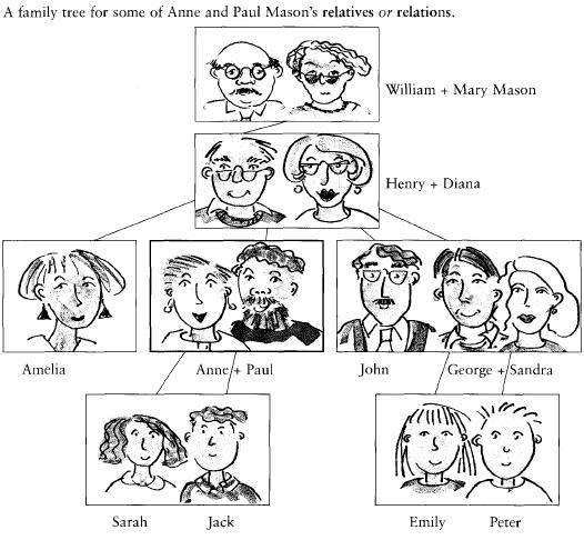 vocabulario familia en ingles 1a