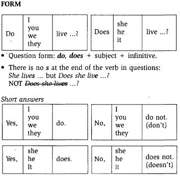 10b-3 presente simple en ingles
