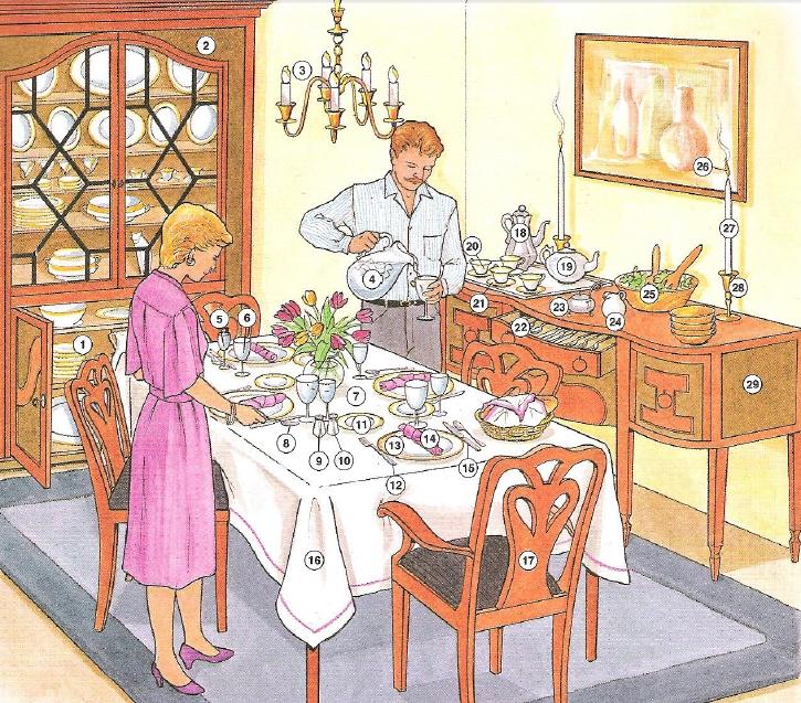 Vocabulario de la casa parte1 cocina y comedor for Comedor completo a la meta