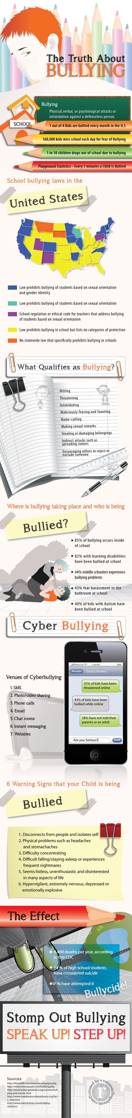 bullying en ingles 2