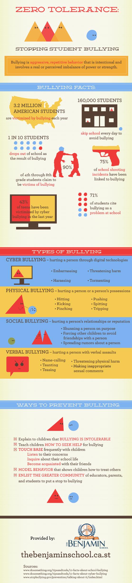bullying en ingles 3