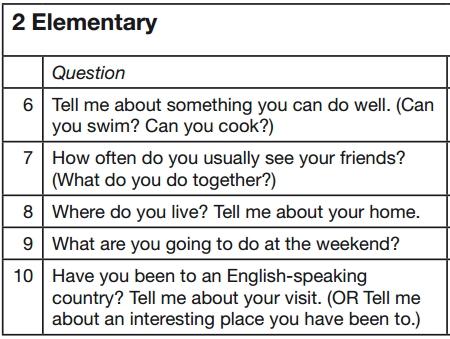 Examen De Nivel De Inglés Sección Speaking Preguntas Comunes En Examen Oral De Inglés