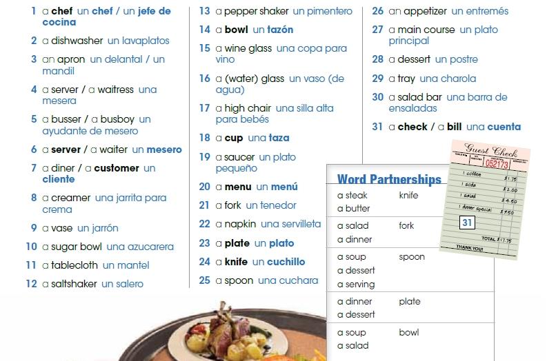 vocabulario restaurante en ingles 3